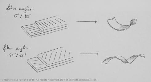 schematics-bend-twist-01